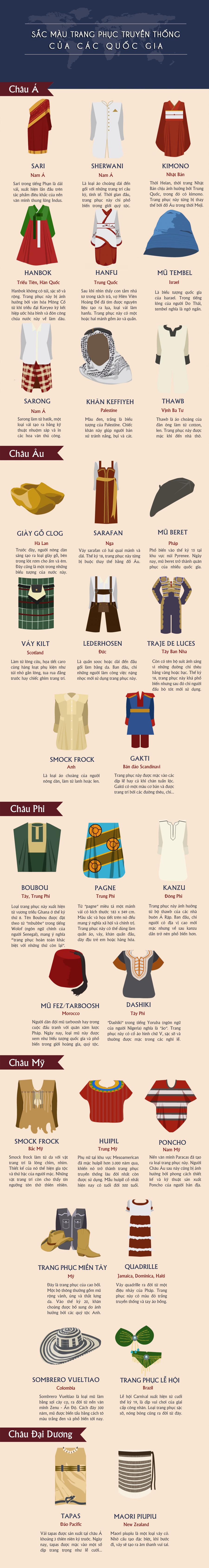 Trang phục truyền thống của các quốc gia
