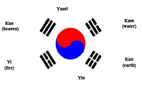 nhung-su-that-thu-vi-ve-han-quoc