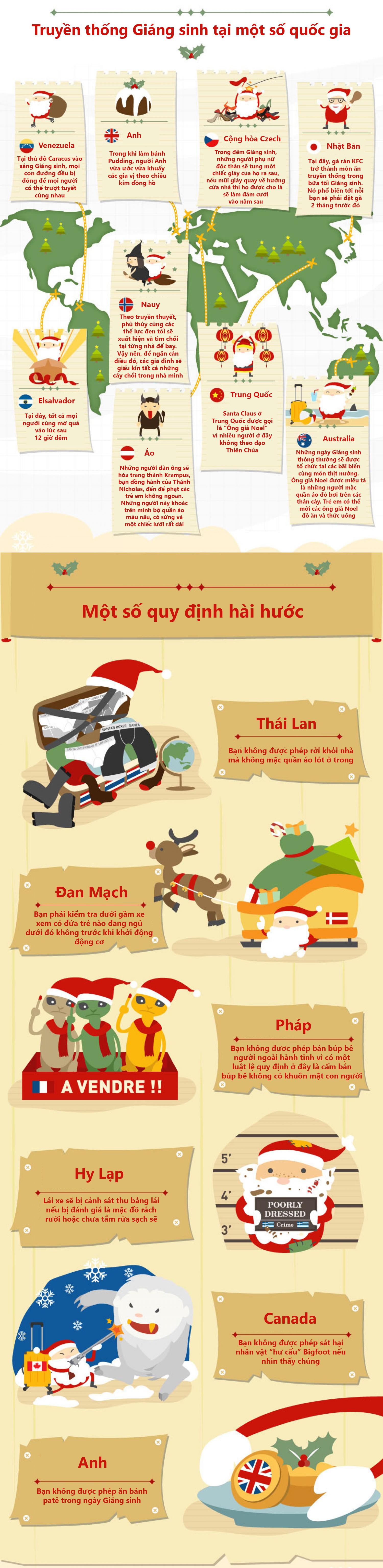 Những điều thú vị về Giáng sinh