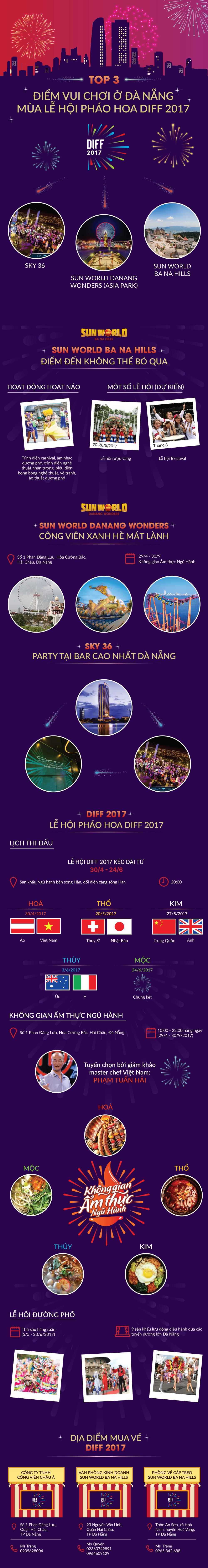 Xem pháo hoa và trải nghiệm 3 điểm vui chơi đặc sắc ở Đà Nẵng
