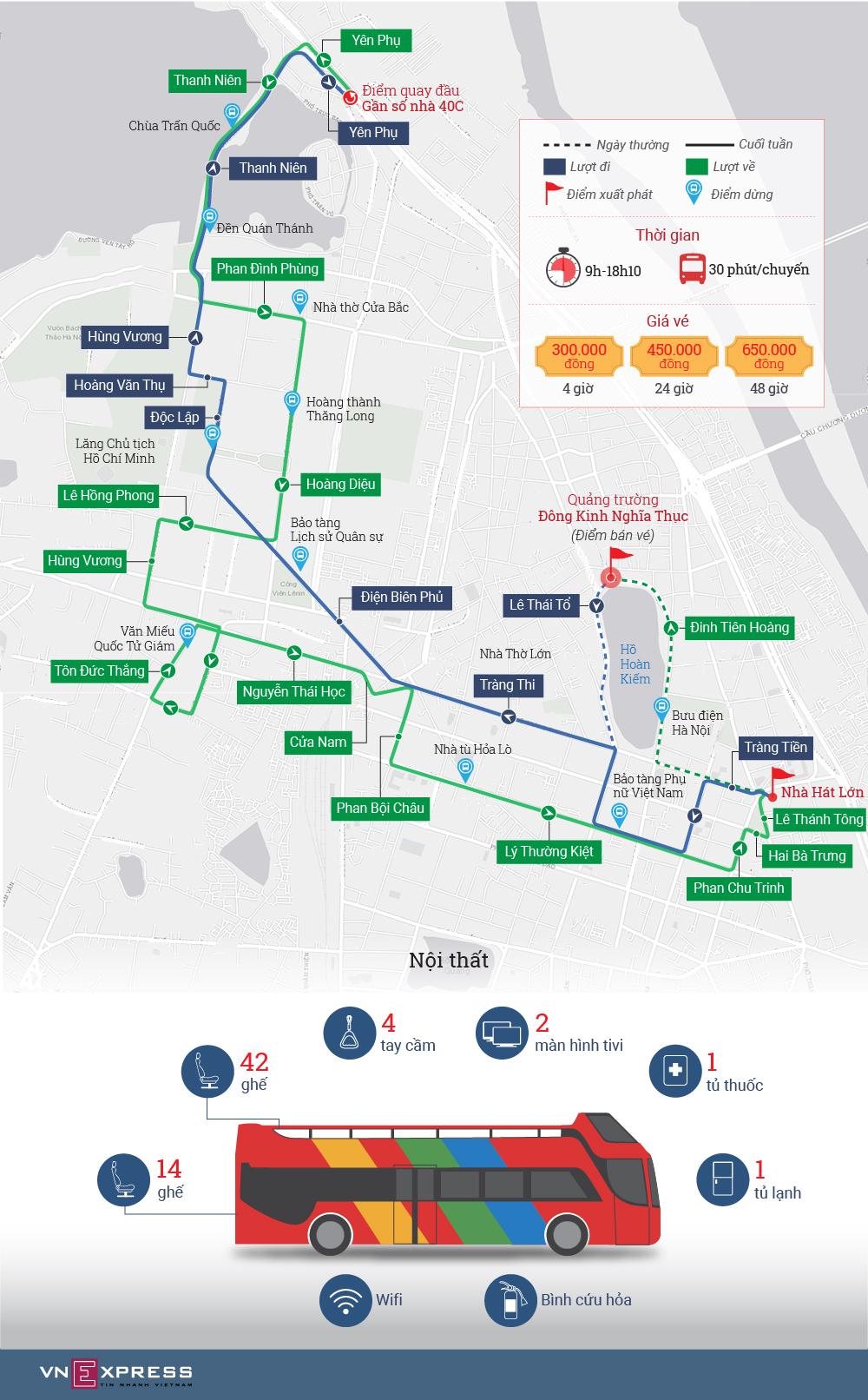 Lộ trình xe buýt hai tầng ở Hà Nội chạy từ hôm nay