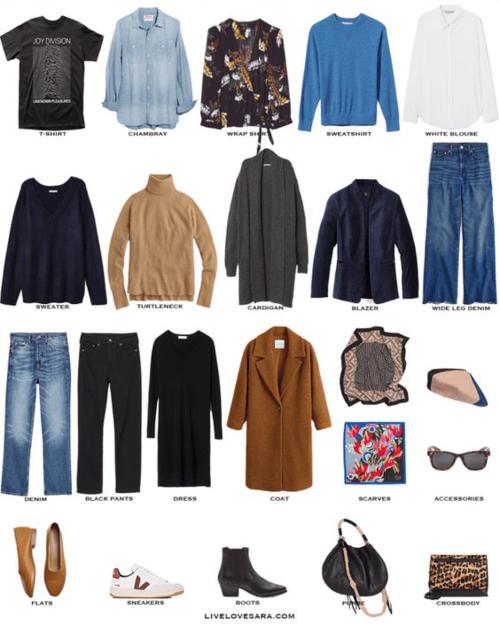 Hành lý cần thiết để đi du lịch Nhật Bản mùa xuân. Ảnh: Pinterest.