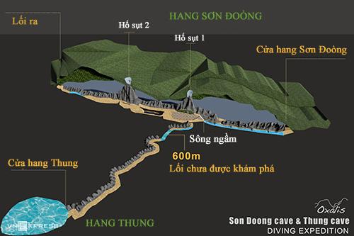 Bản đồ ban đầu mô tả quá trình lặn thám hiểm. Ảnh: Oxalis.