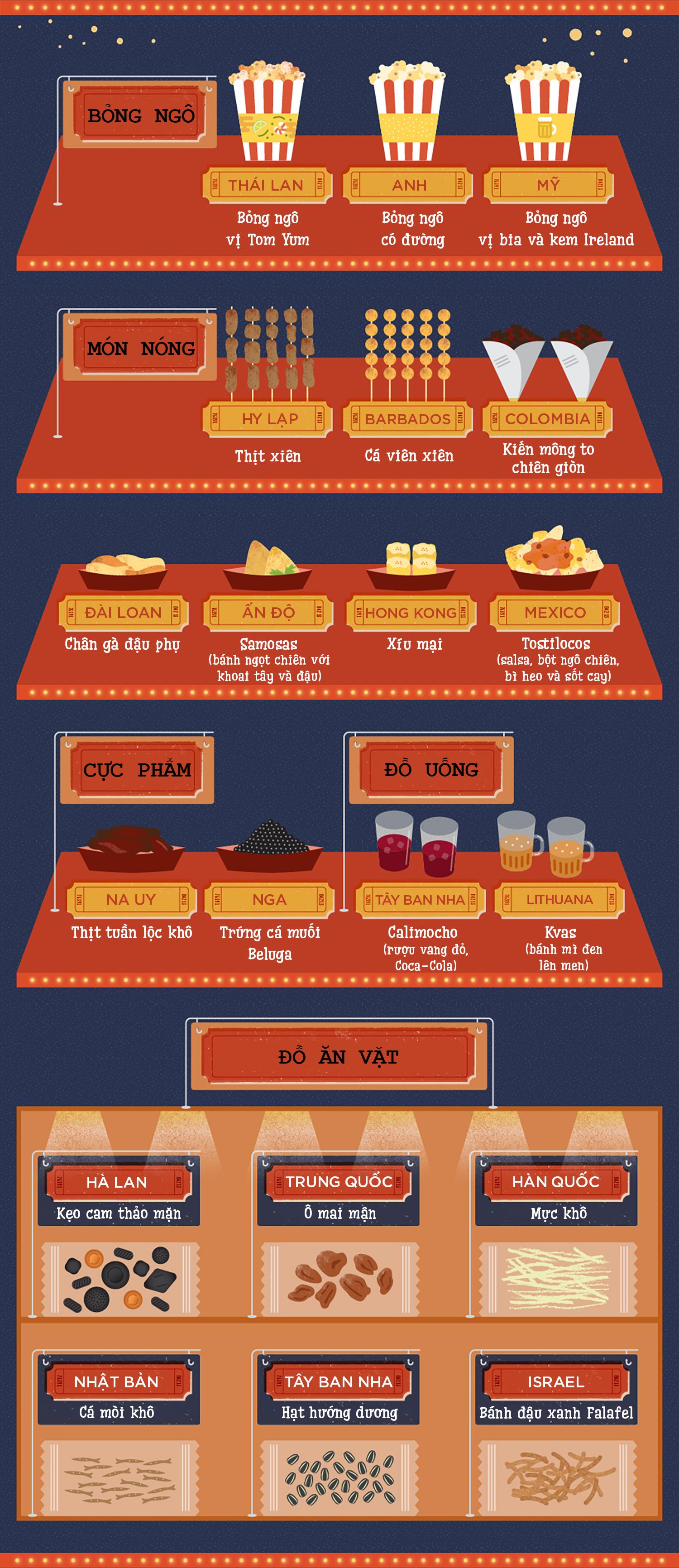 Kiến chiên và những đồ ăn uống lạ trong rạp phim thế giới