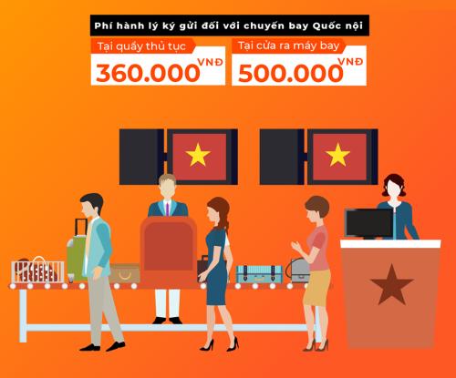 Vì số lượng khách hàng mang hành lý quá cỡ tăng cao nên đại đại sanvemaybay.vn đăng tải thông tin khuyến cáo khách hàng khi đi máy bay của các hãng hàng không giá rẻ để tránh bị phạt. Ảnh: Jetstar.com.