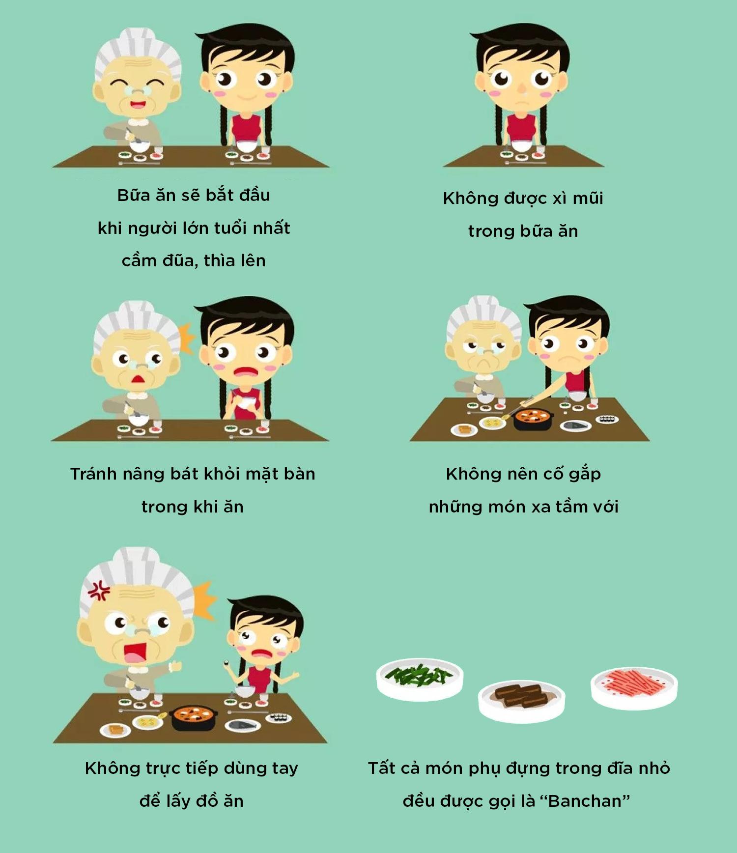6 quy tắc trên bàn ăn của người Hàn Quốc