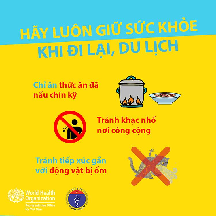Các phương pháp phòng dịch khi đi du lịch. Ảnh: Tổ chức Y Tế Thế giới tại Việt Nam.