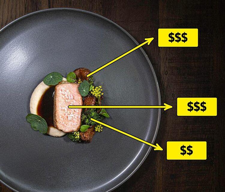 Một trong những lí do đầu tiên mà các nhà hàng thường yêu thích việc phục vụ thực khách các món ăn với kích thước nhỏ, đối lập với chiếc đĩa đựng chúng rất lớn chính là vì giá thành.